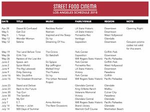 street food cinema 2018 movie Shedule